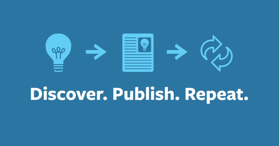 Discover. Publish. Repeat.